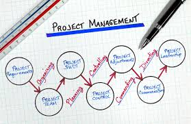 project management schools