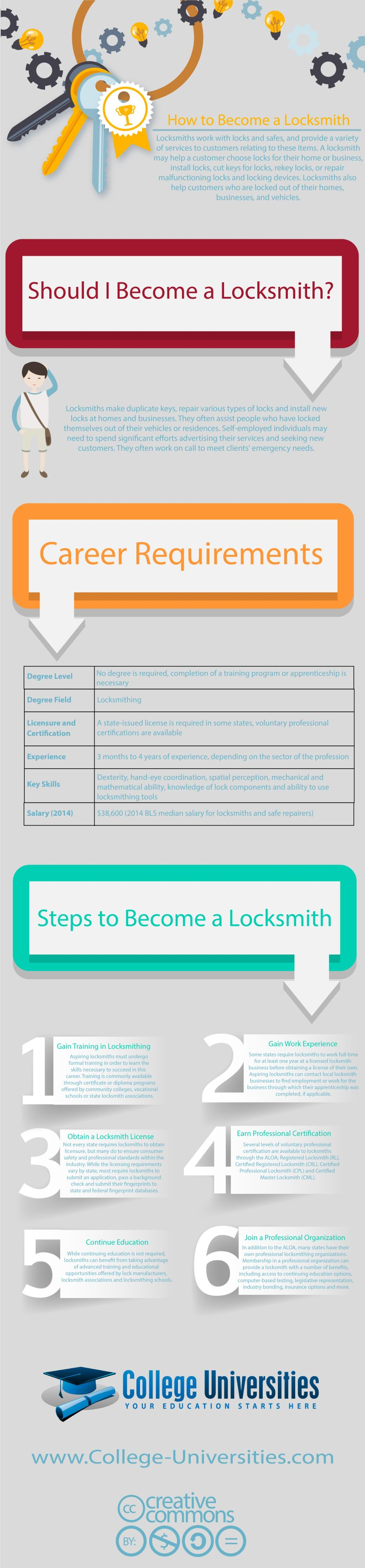 How%20to%20Become%20a%20Locksmith.jpg
