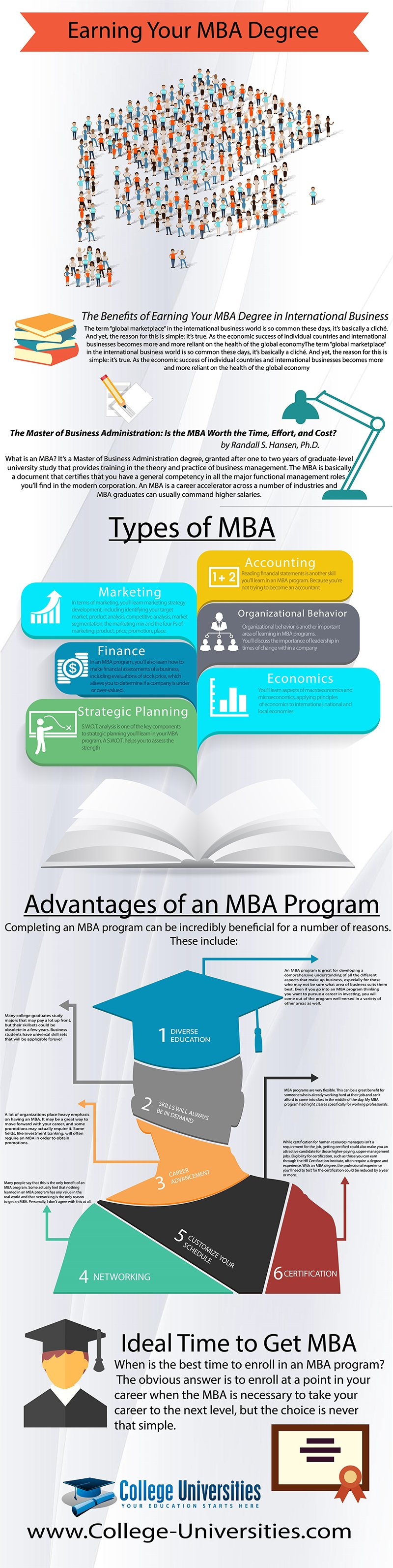 Earning your MBA Degree